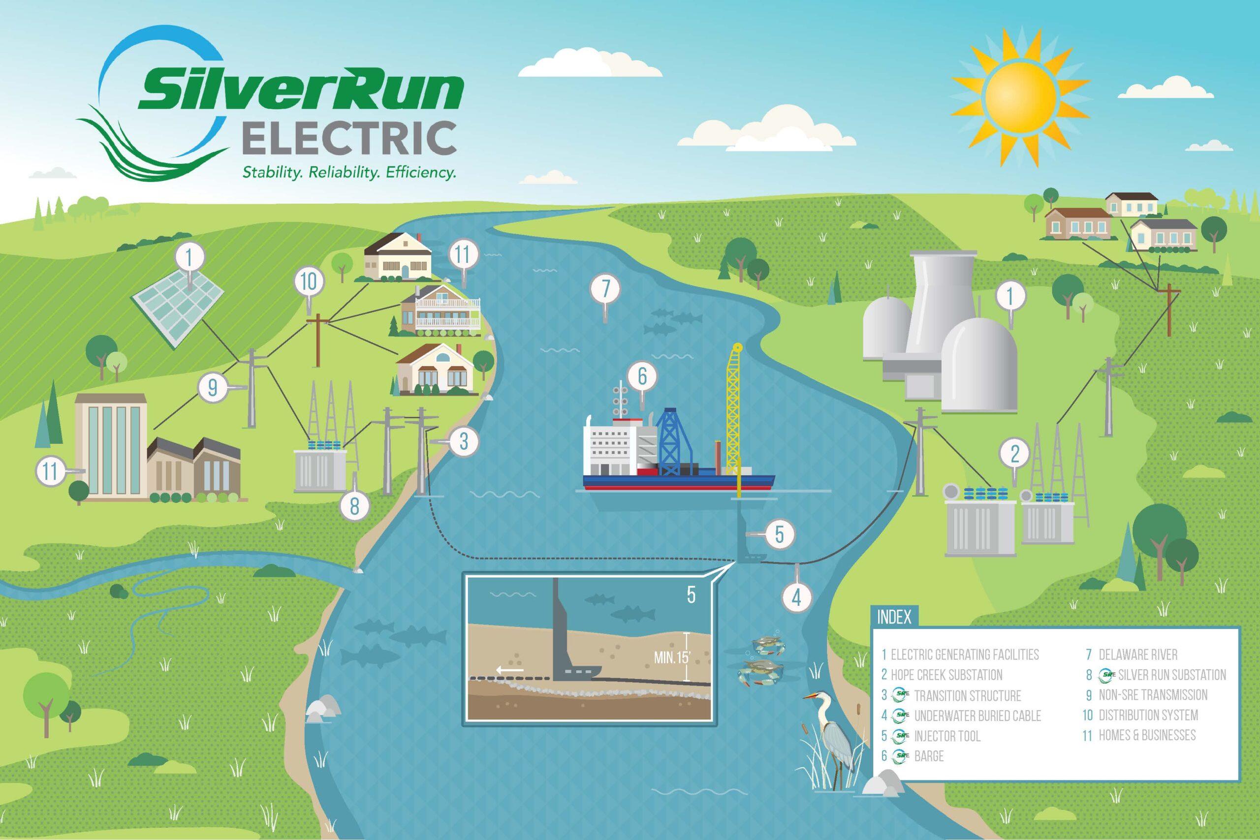 Silver Run Project Schematic
